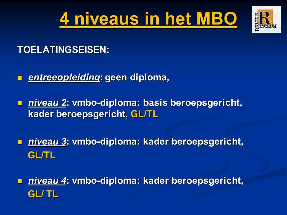 4 niveaus in het MBO TOELATINGSEISEN: entreeopleiding: geen diploma,