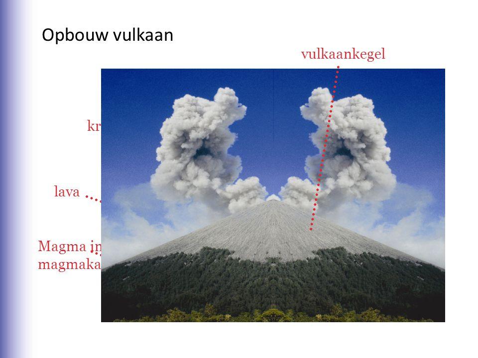 Opbouw vulkaan vulkaankegel krater lava Magma in de magmakamer
