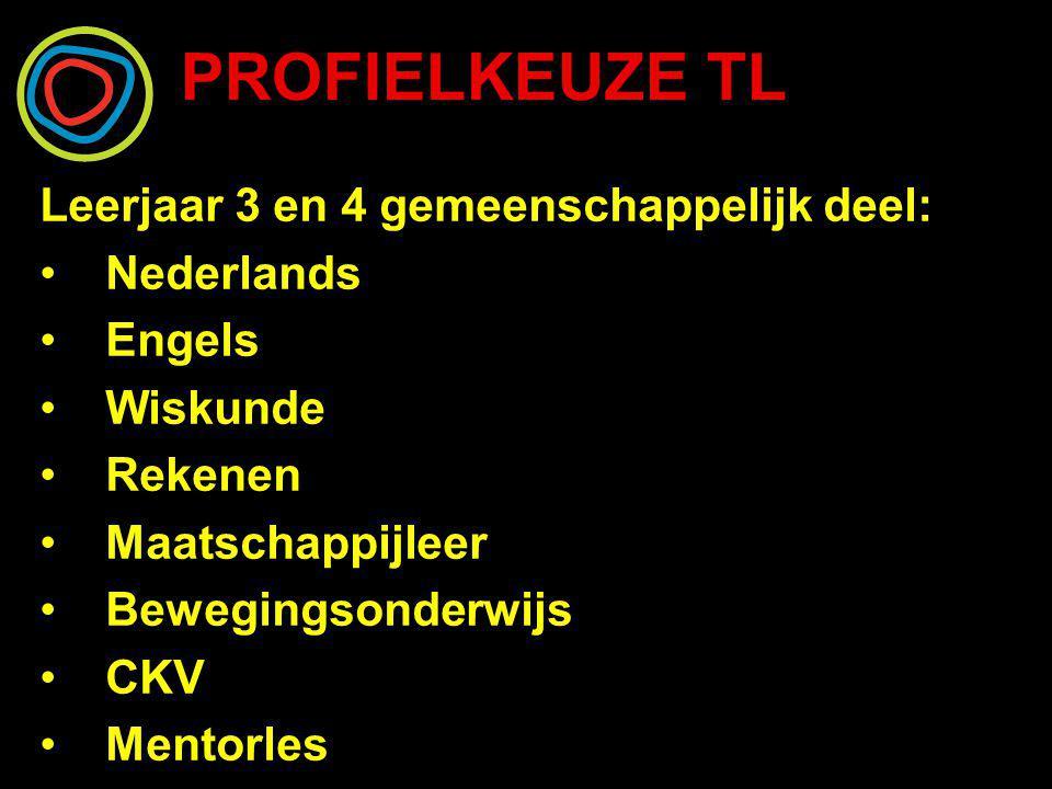 PROFIELKEUZE TL Leerjaar 3 en 4 gemeenschappelijk deel: Nederlands