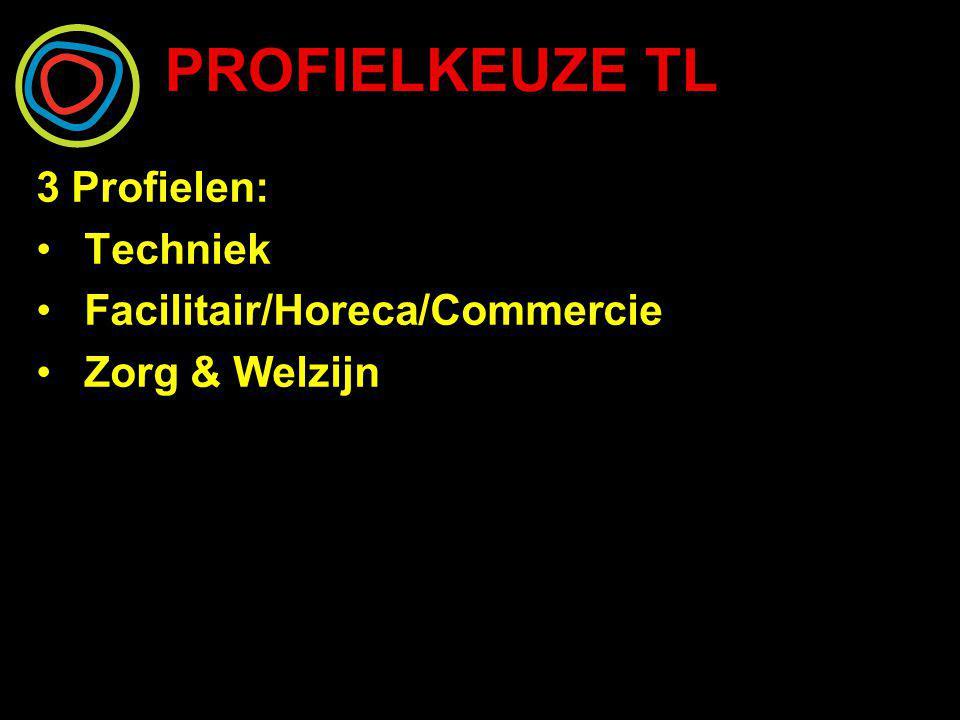 3 Profielen: Techniek Facilitair/Horeca/Commercie Zorg & Welzijn