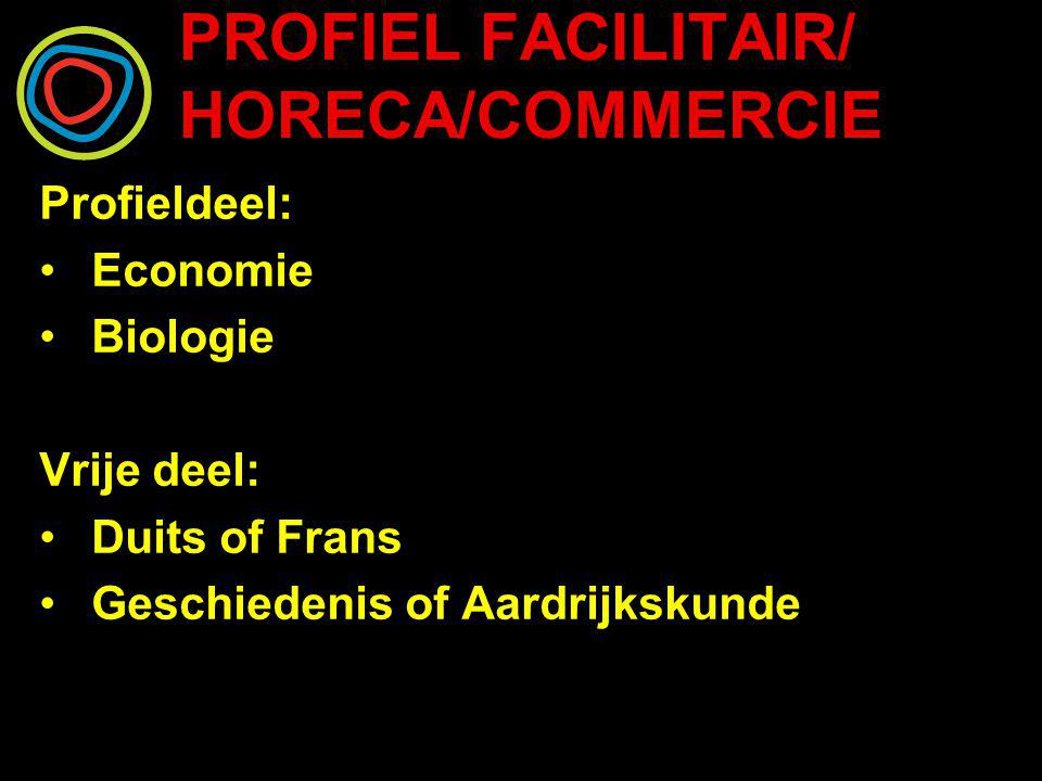 PROFIEL FACILITAIR/ HORECA/COMMERCIE