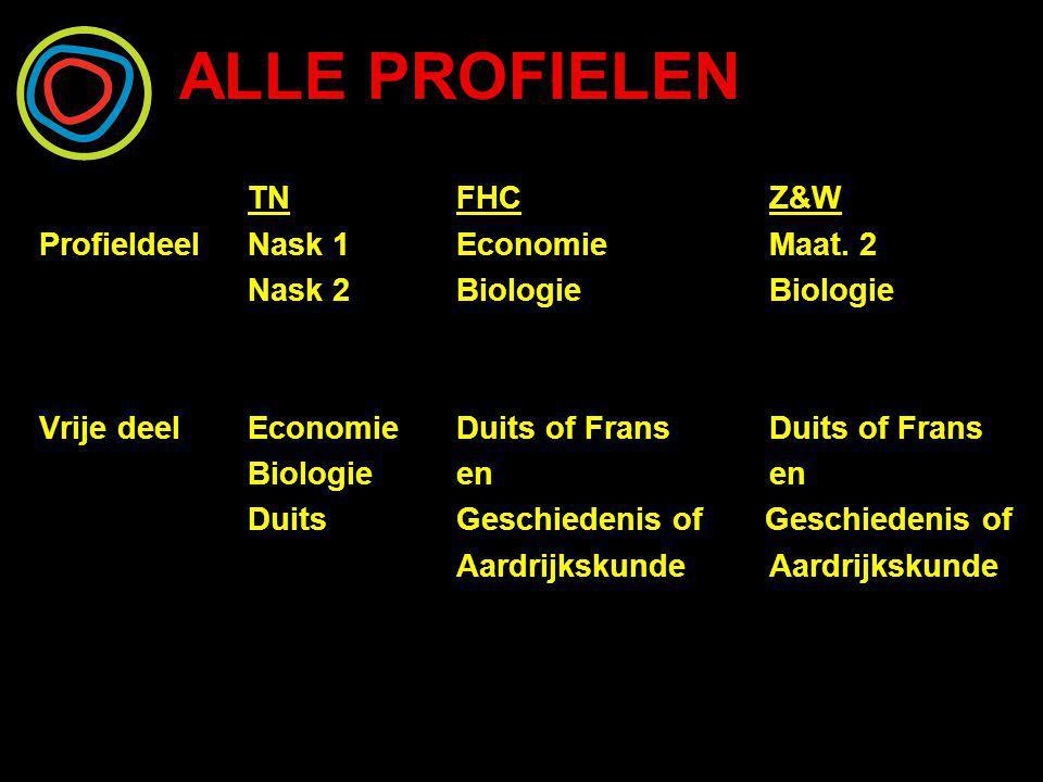 ALLE PROFIELEN TN FHC Z&W Profieldeel Nask 1 Economie Maat. 2