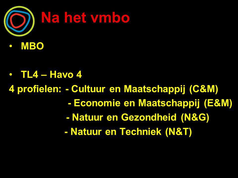 Na het vmbo MBO. TL4 – Havo 4. 4 profielen: - Cultuur en Maatschappij (C&M) - Economie en Maatschappij (E&M)