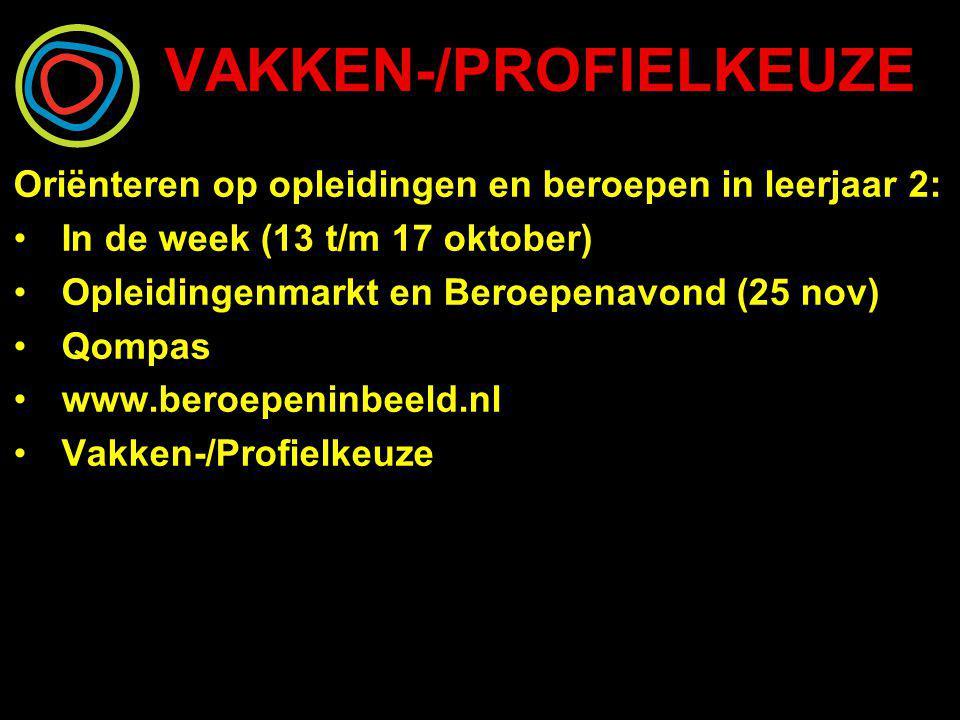 VAKKEN-/PROFIELKEUZE