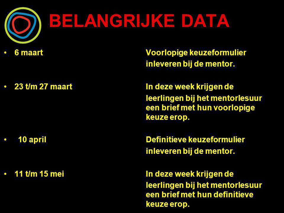 BELANGRIJKE DATA 6 maart Voorlopige keuzeformulier