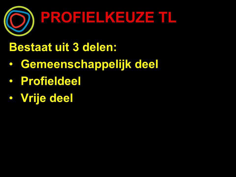 Bestaat uit 3 delen: Gemeenschappelijk deel Profieldeel Vrije deel