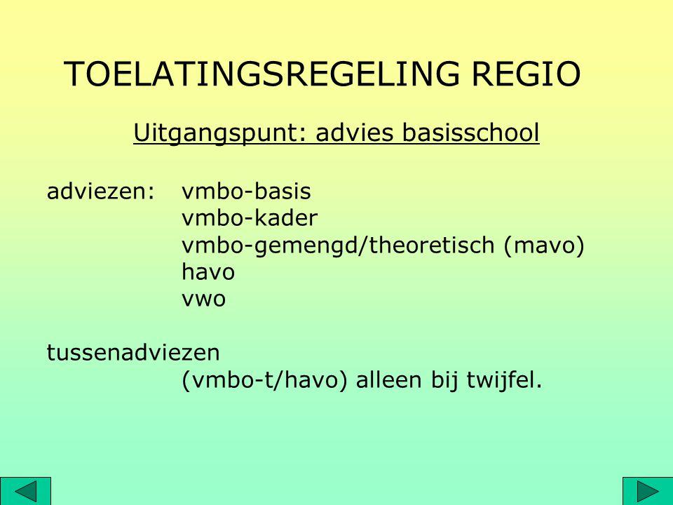 TOELATINGSREGELING REGIO