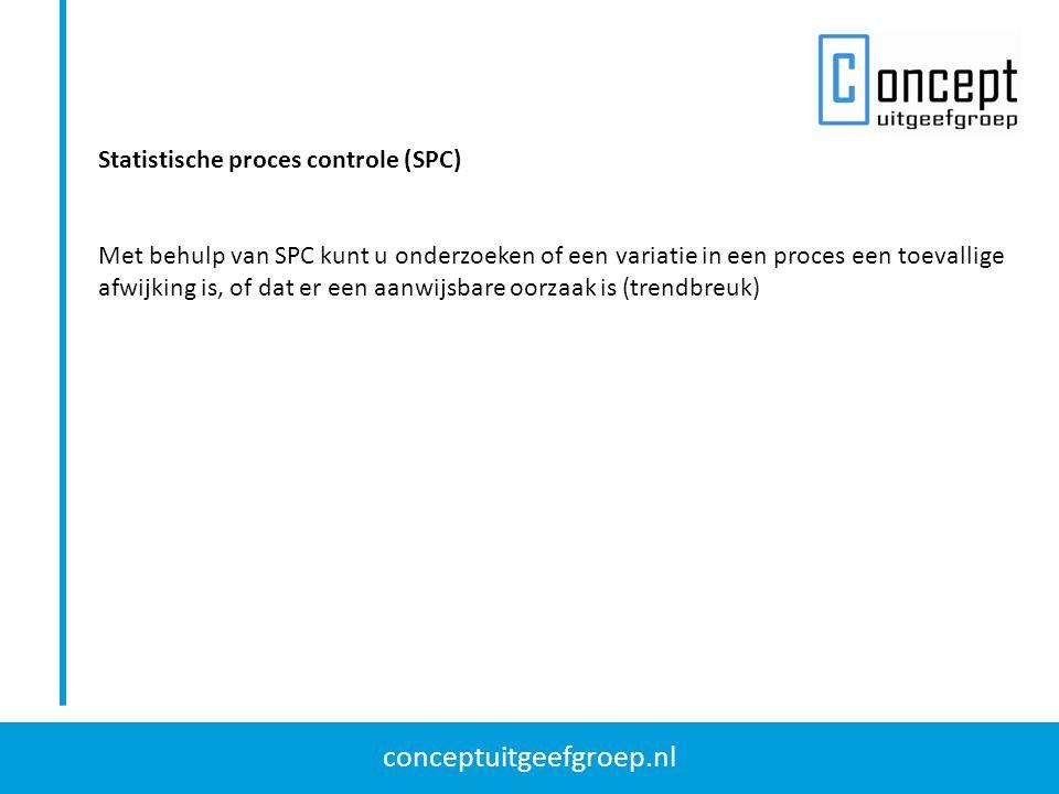 Statistische proces controle (SPC)
