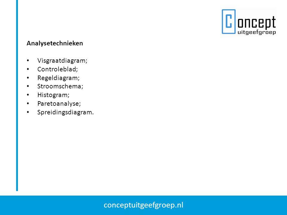 Analysetechnieken Visgraatdiagram; Controleblad; Regeldiagram; Stroomschema; Histogram; Paretoanalyse;