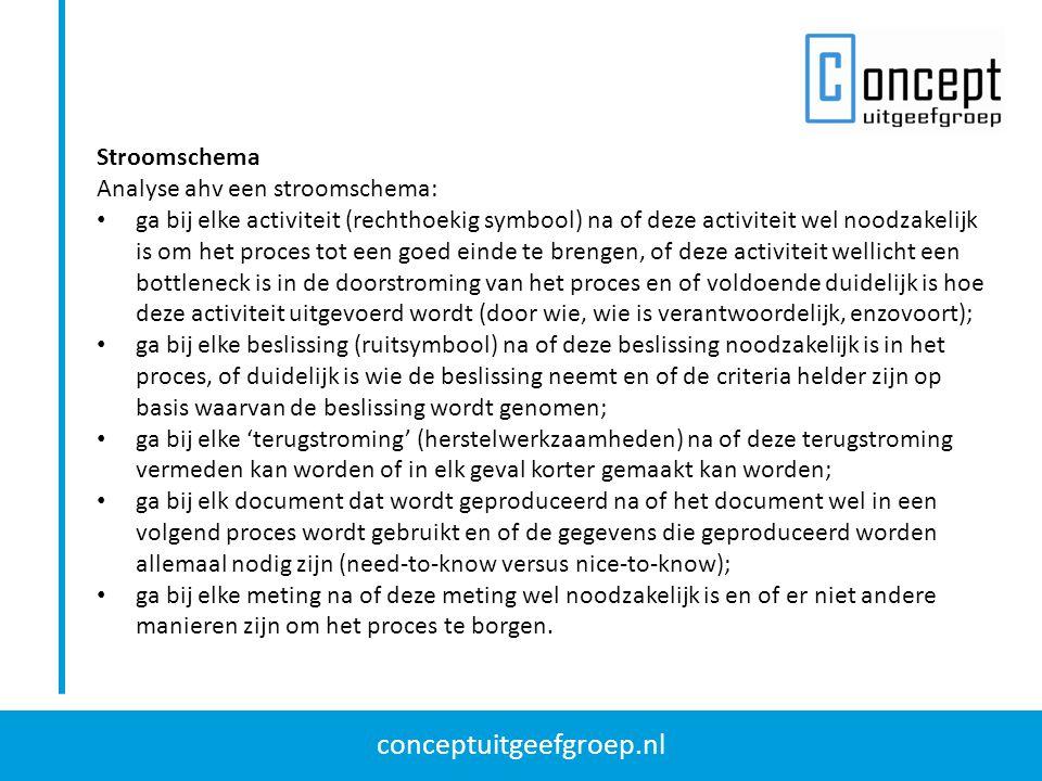 Stroomschema Analyse ahv een stroomschema: