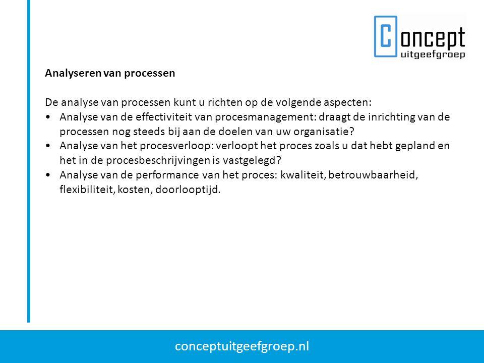 Analyseren van processen