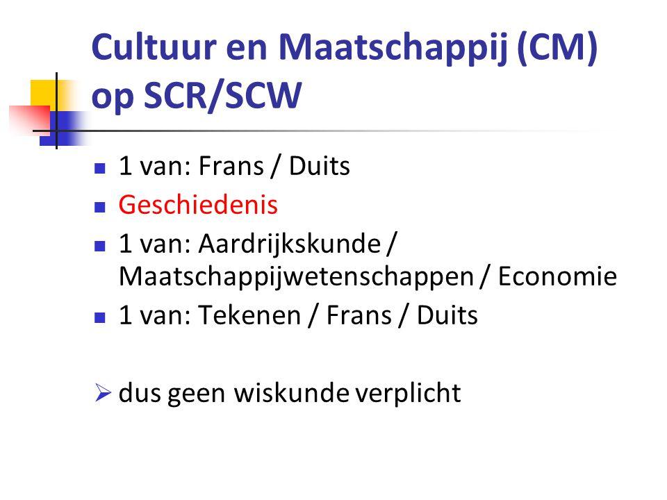 Cultuur en Maatschappij (CM) op SCR/SCW