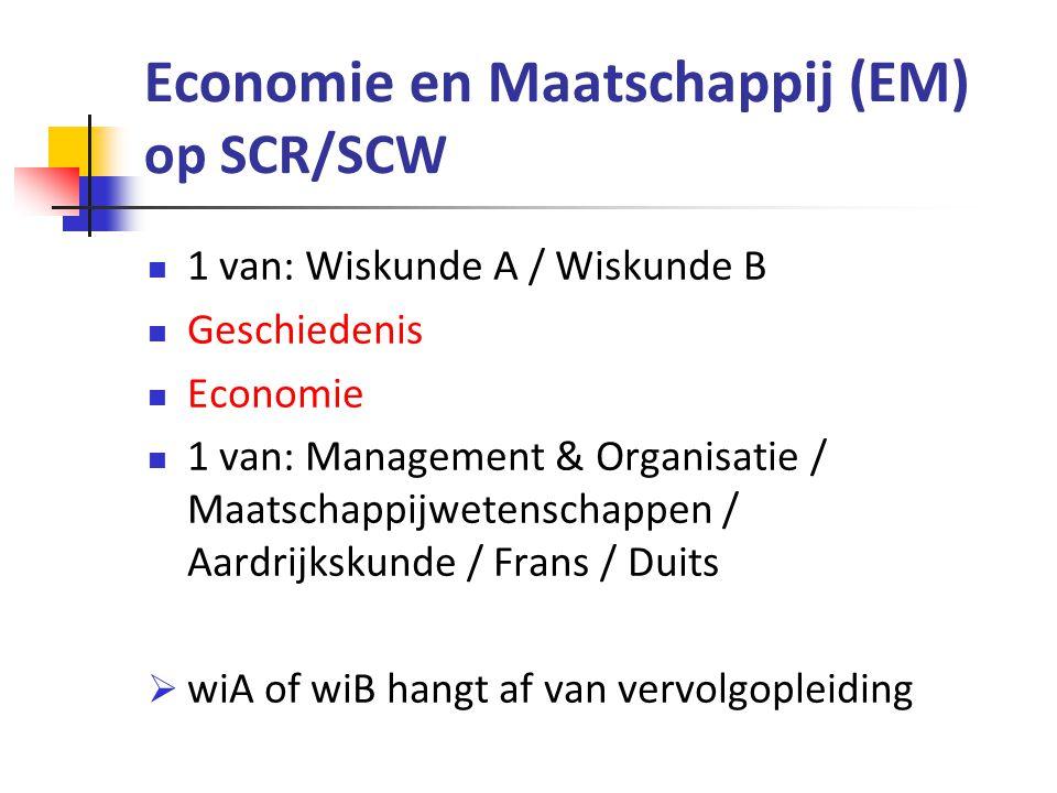 Economie en Maatschappij (EM) op SCR/SCW