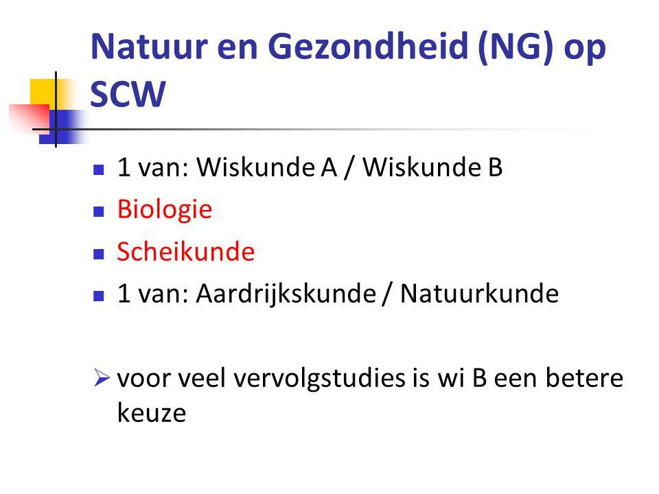 Natuur en Gezondheid (NG) op SCW