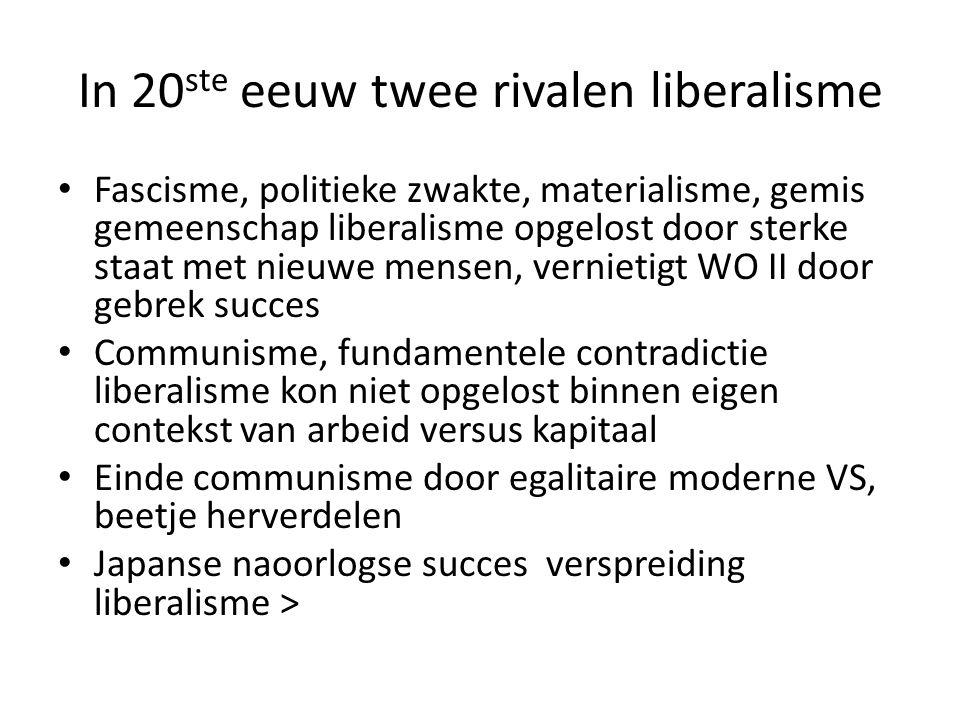 In 20ste eeuw twee rivalen liberalisme