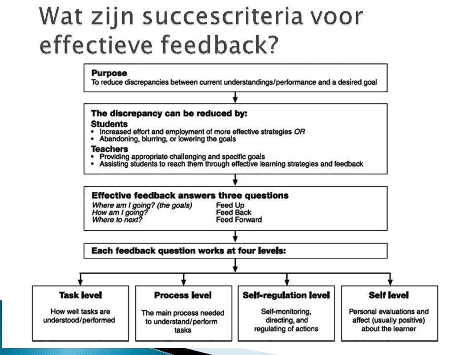 Wat zijn succescriteria voor effectieve feedback