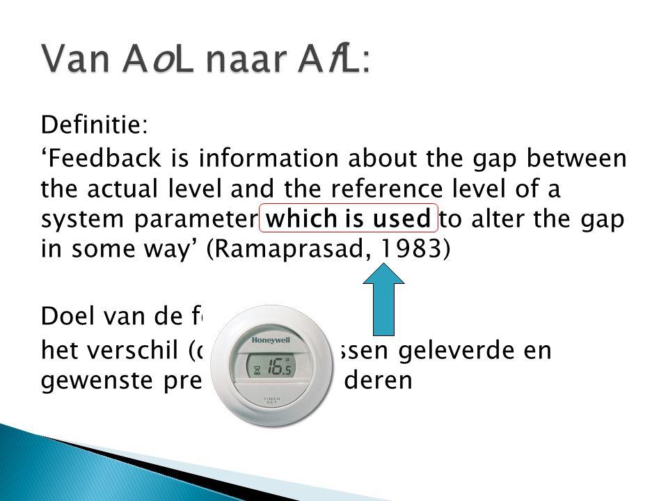 Van AoL naar AfL: