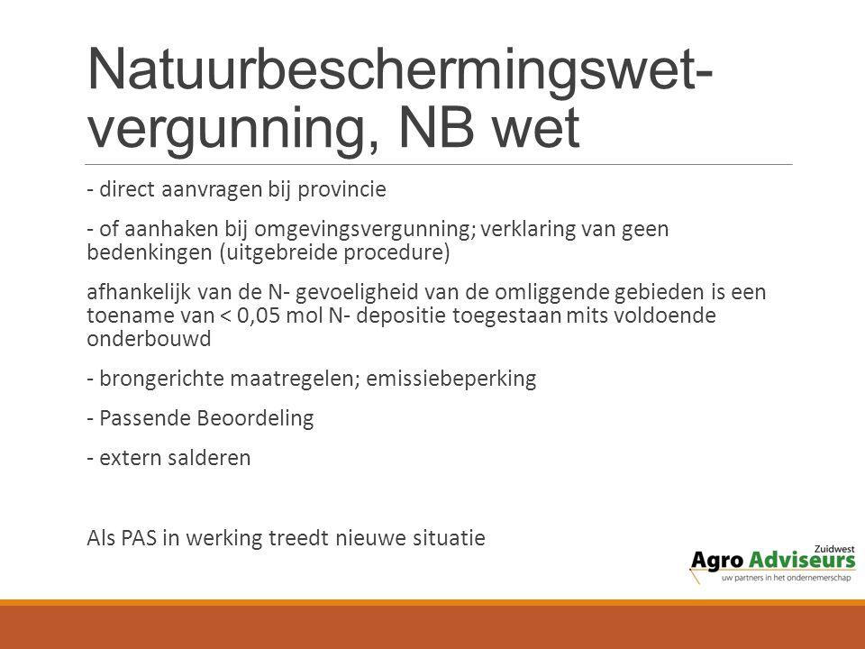 Natuurbeschermingswet-vergunning, NB wet