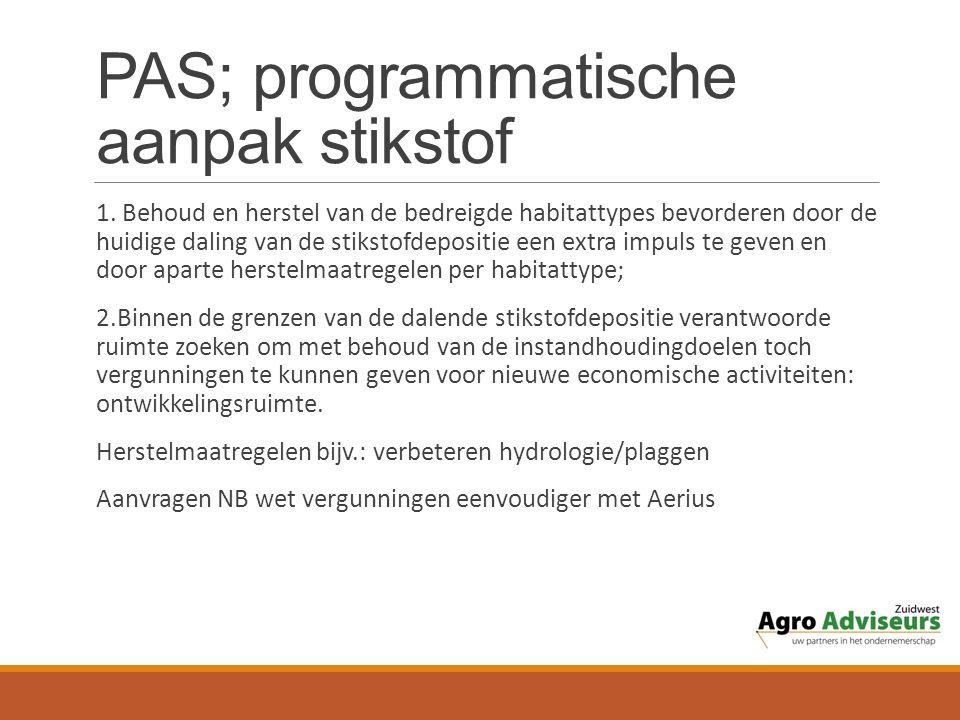PAS; programmatische aanpak stikstof