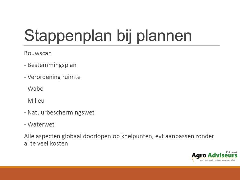 Stappenplan bij plannen