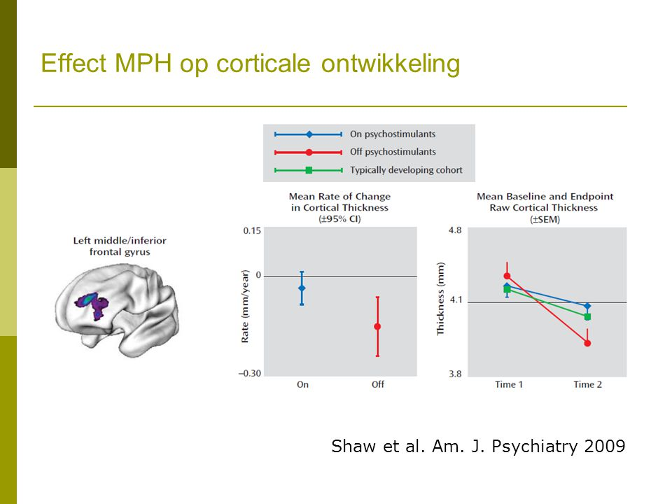 Effect MPH op corticale ontwikkeling