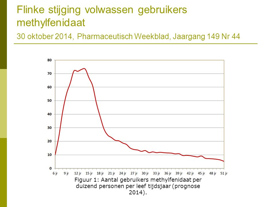 Flinke stijging volwassen gebruikers methylfenidaat 30 oktober 2014, Pharmaceutisch Weekblad, Jaargang 149 Nr 44