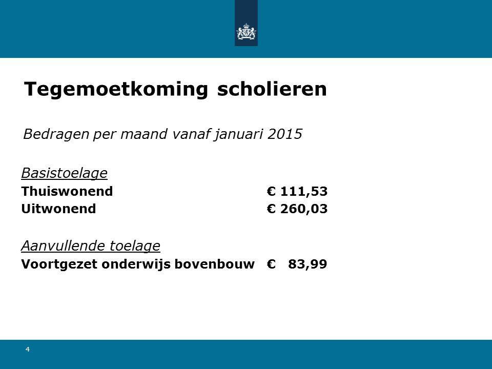 Bedragen per maand vanaf januari 2015