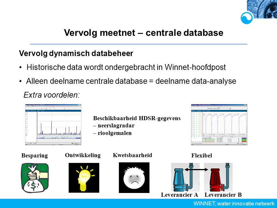 Vervolg meetnet – centrale database