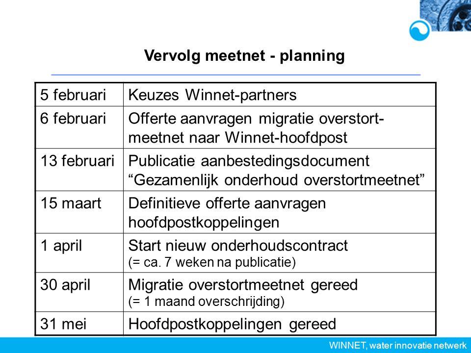 Vervolg meetnet - planning