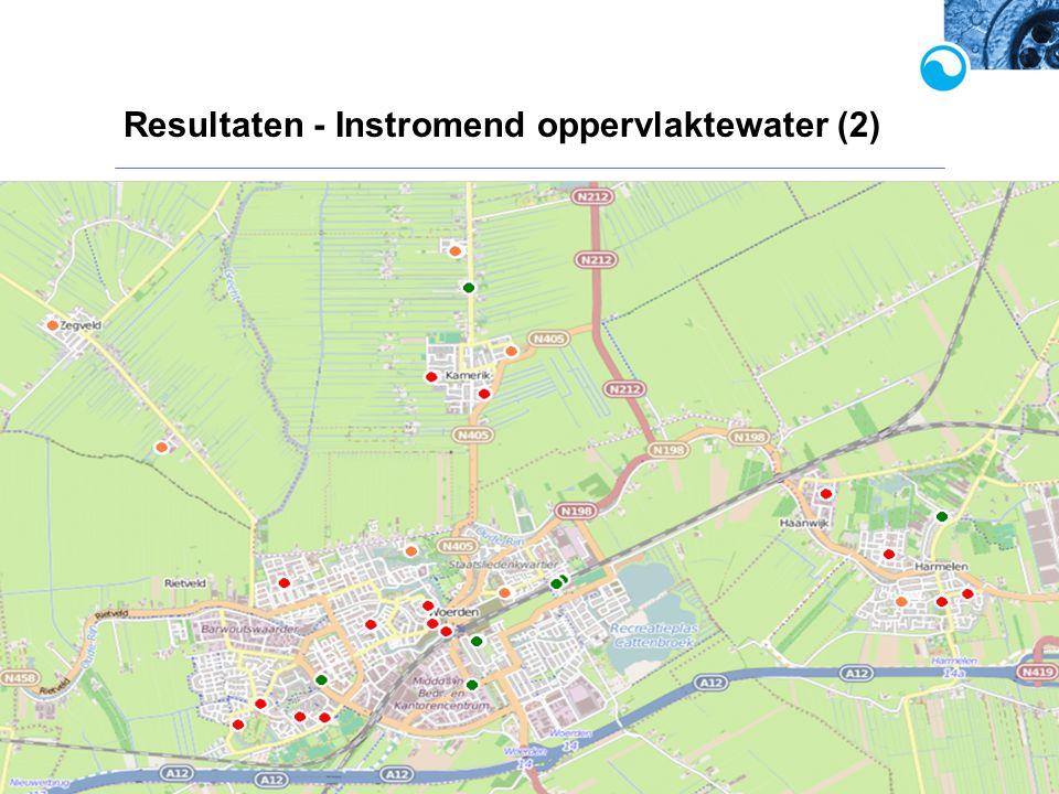 Resultaten - Instromend oppervlaktewater (2)