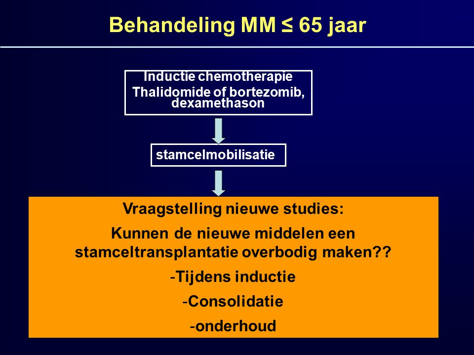 Behandeling MM ≤ 65 jaar Vraagstelling nieuwe studies: