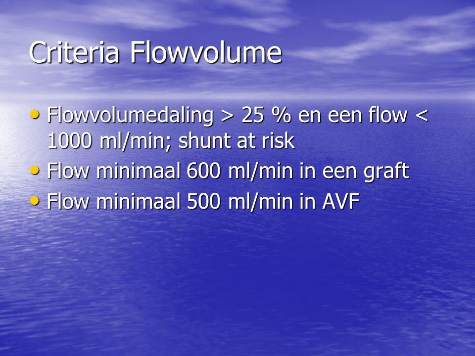 Criteria Flowvolume Flowvolumedaling > 25 % en een flow < 1000 ml/min; shunt at risk. Flow minimaal 600 ml/min in een graft.