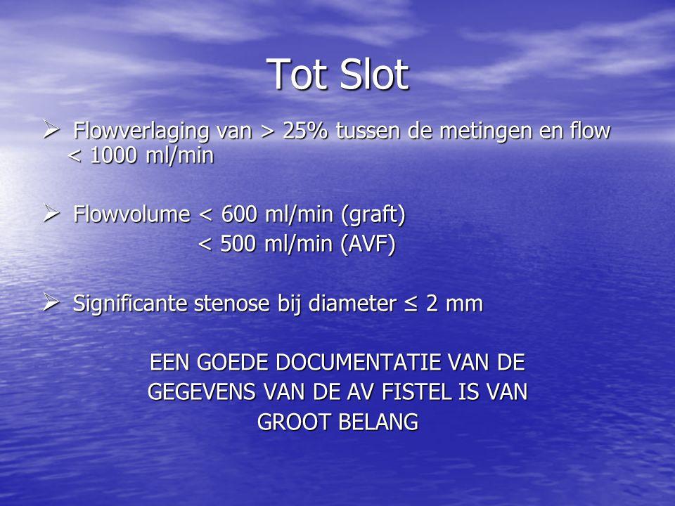 Tot Slot Flowverlaging van > 25% tussen de metingen en flow < 1000 ml/min. Flowvolume < 600 ml/min (graft)