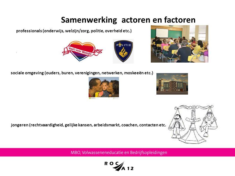 Samenwerking actoren en factoren