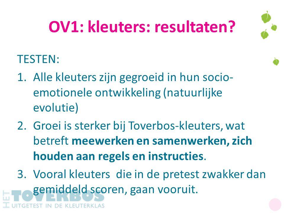 OV1: kleuters: resultaten