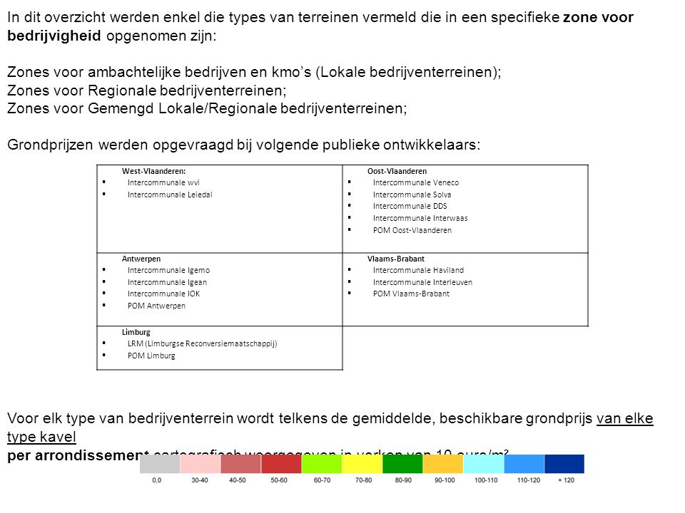 Zones voor Regionale bedrijventerreinen;
