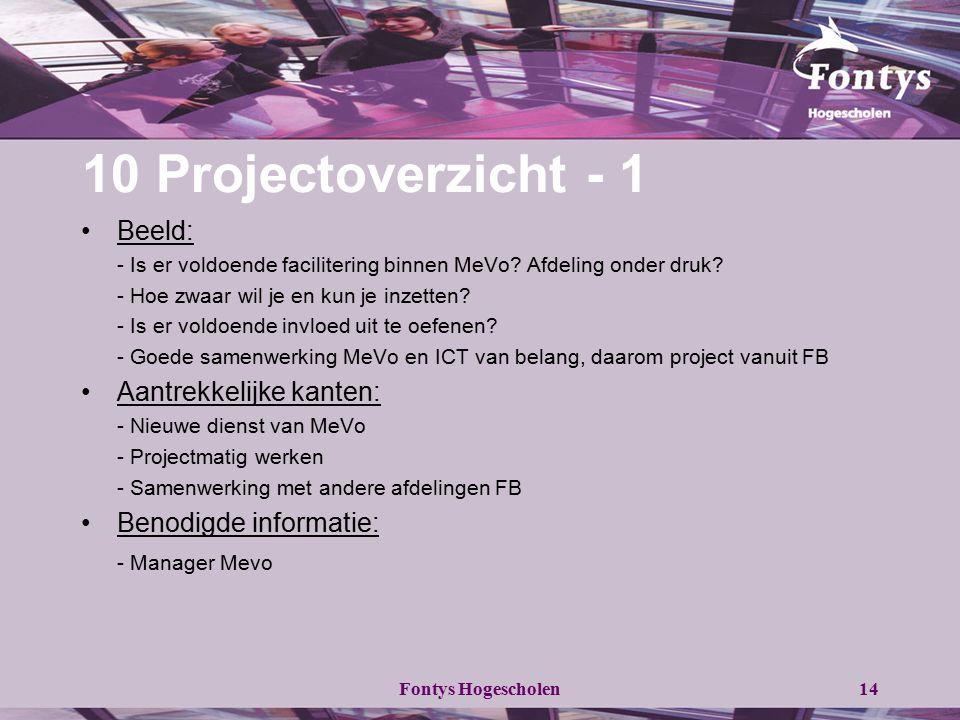 10 Projectoverzicht - 1 Beeld: Aantrekkelijke kanten: