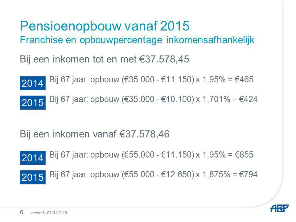 Pensioenopbouw vanaf 2015 Franchise en opbouwpercentage inkomensafhankelijk