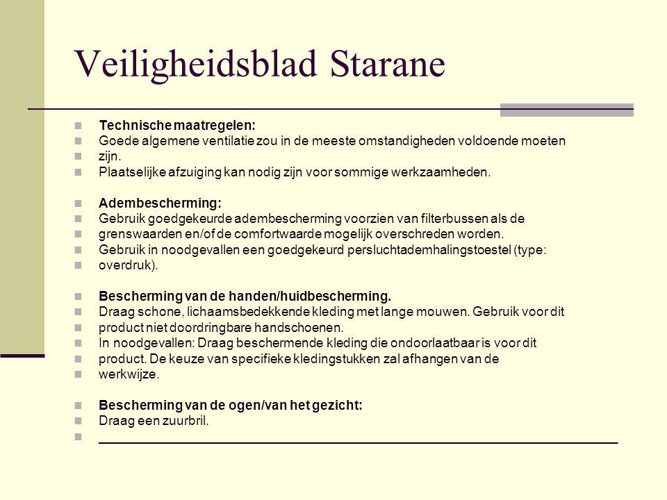 Veiligheidsblad Starane
