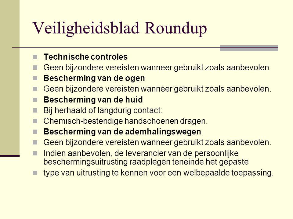 Veiligheidsblad Roundup