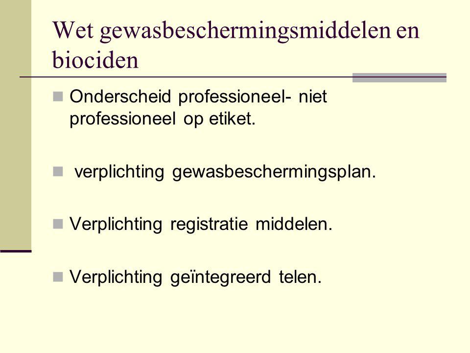 Wet gewasbeschermingsmiddelen en biociden