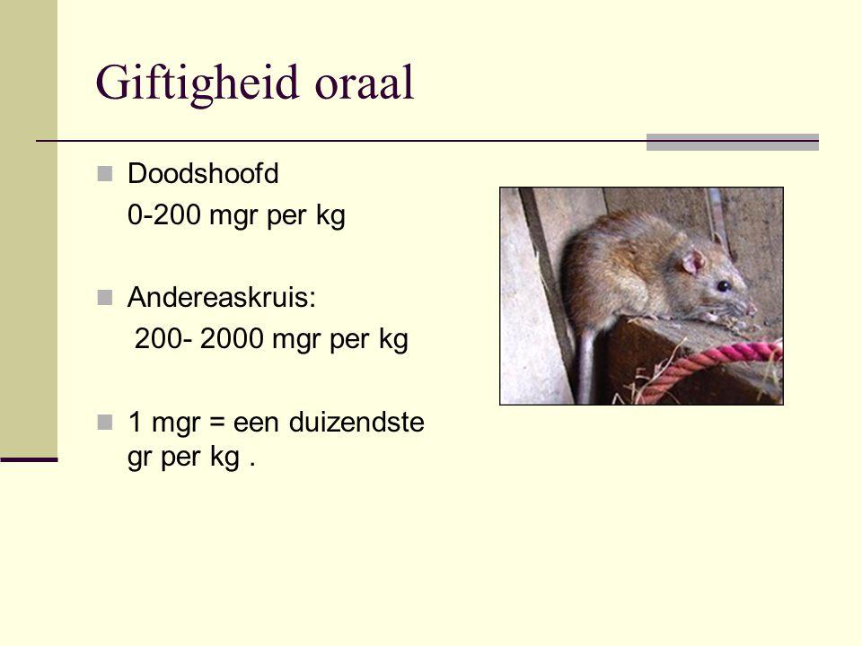 Giftigheid oraal Doodshoofd 0-200 mgr per kg Andereaskruis: