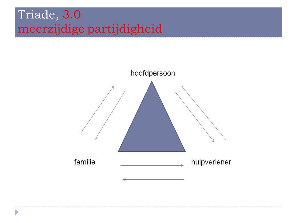 Triade, 3.0 meerzijdige partijdigheid