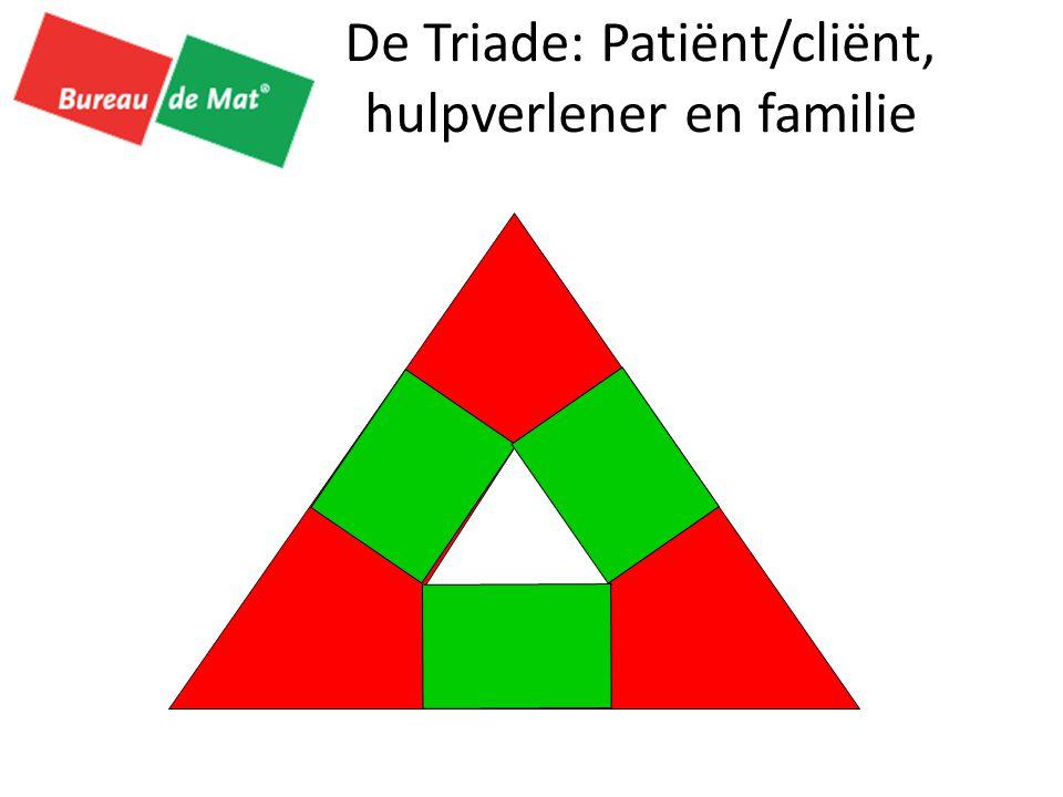 De Triade: Patiënt/cliënt, hulpverlener en familie