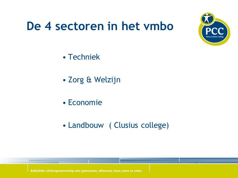 De 4 sectoren in het vmbo Techniek Zorg & Welzijn Economie