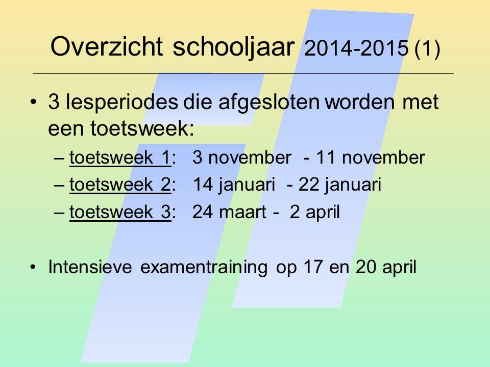 Overzicht schooljaar 2014-2015 (1)