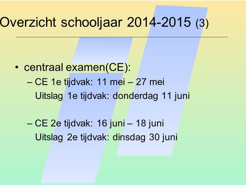 Overzicht schooljaar 2014-2015 (3)