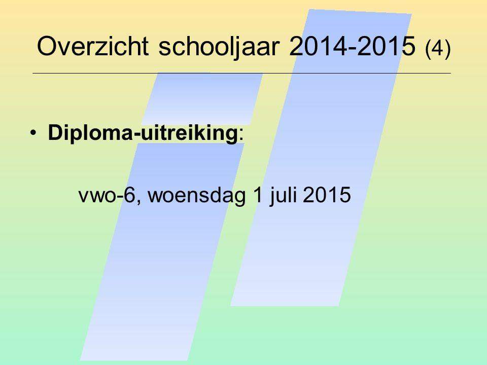 Overzicht schooljaar 2014-2015 (4)