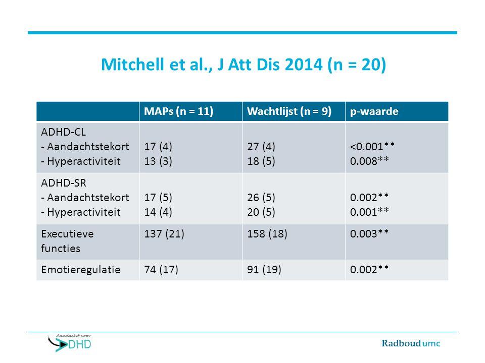 Mitchell et al., J Att Dis 2014 (n = 20)