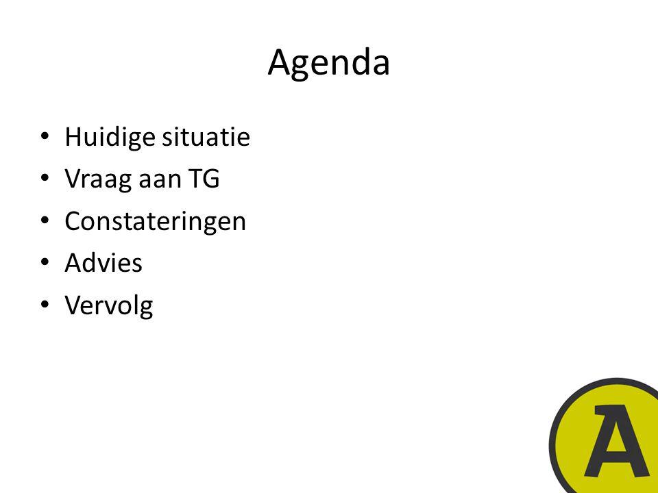 Agenda Huidige situatie Vraag aan TG Constateringen Advies Vervolg
